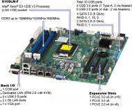 Серверная материнская плата SuperMicro MBD-X10SLM+-F-B